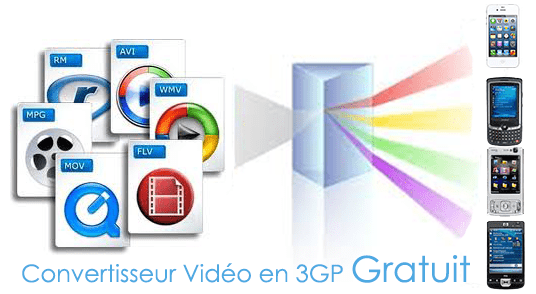 convertisseur vidéo en 3GP gratuit