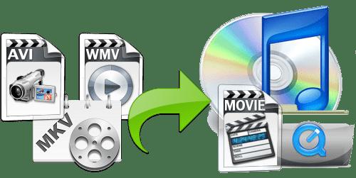Comment Changer Le Format D Une Video