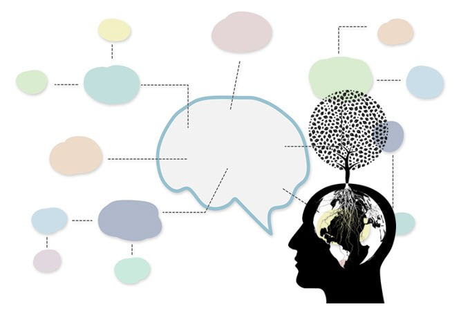 5 Programmes Pour Realiser Une Carte Mentale En Ligne Gratuitement